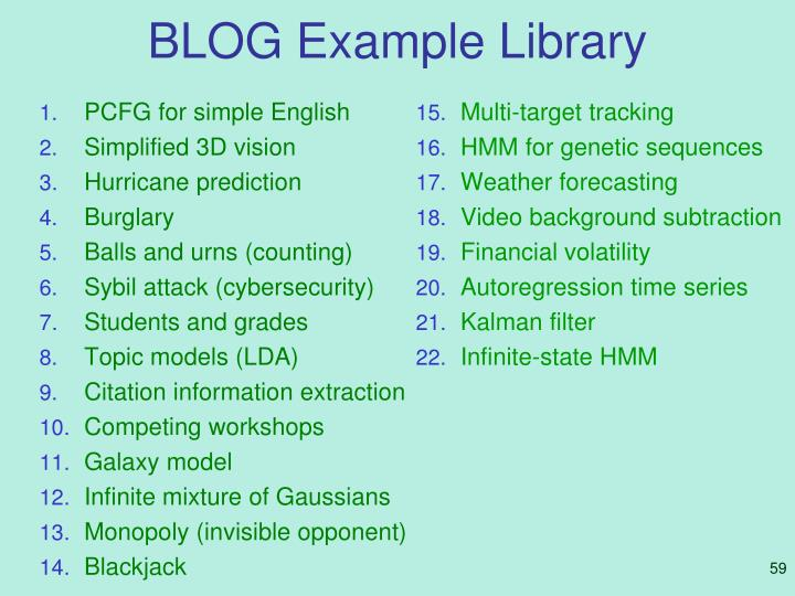BLOG Example Library