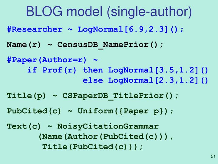 BLOG model (single-author)