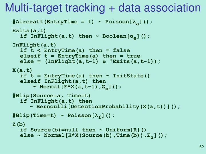 Multi-target tracking + data association