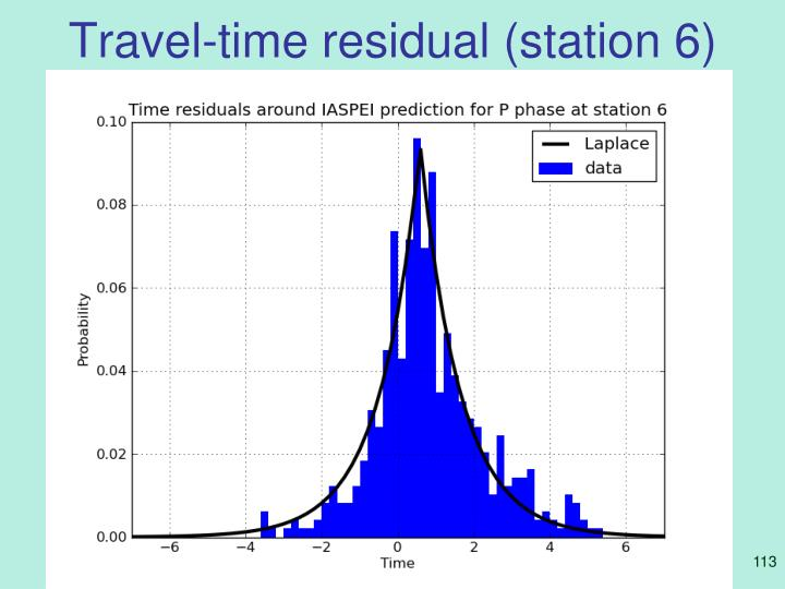 Travel-time residual (station 6)