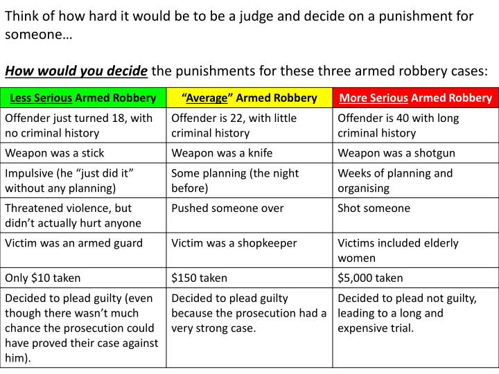 Think of how hard it would be to be a judge and decide on a punishment for someone…