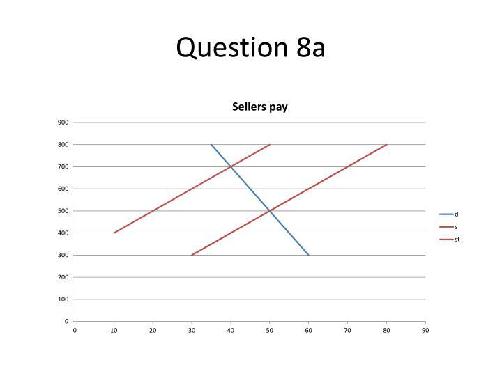 Question 8a