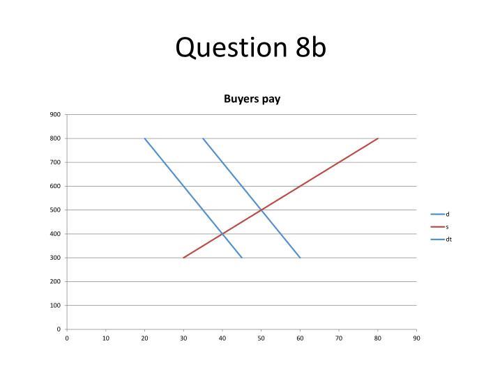 Question 8b