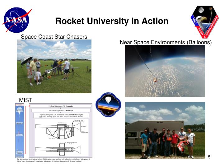Rocket University in Action