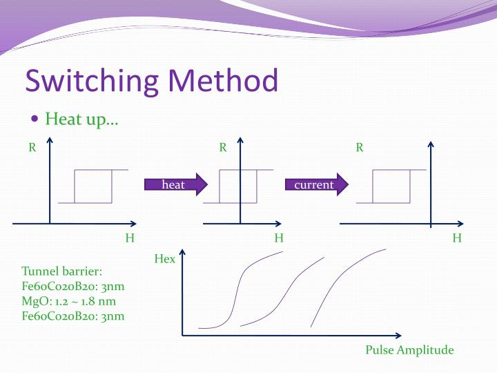 Switching Method