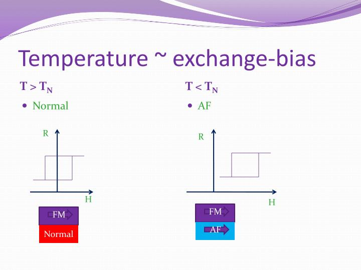 Temperature ~ exchange-bias