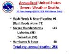 annualized united states severe weather deaths 30 year average 1979 2008 nws storm data