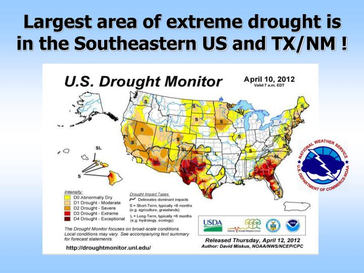 Largest area of extreme drought is in the Southeastern US and TX/NM !