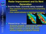 radar improvement and its next generation