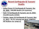 recent earthquake tsunami deaths