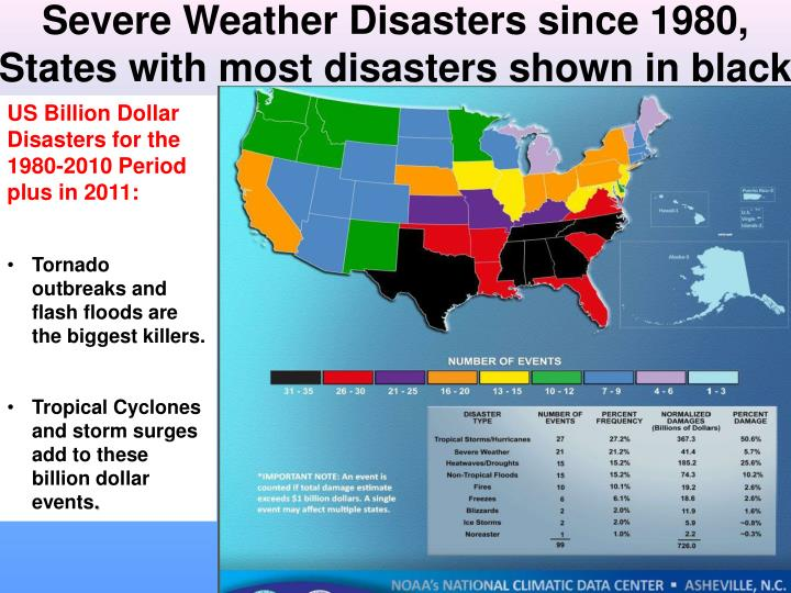 Severe Weather Disasters since 1980,
