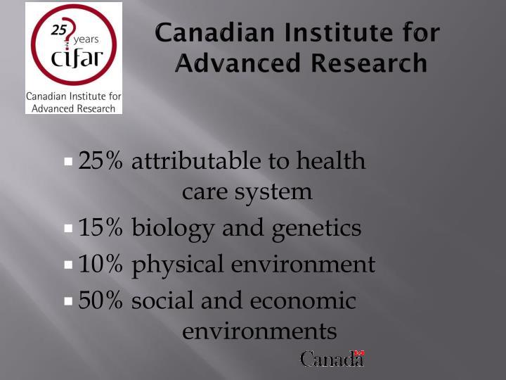 Canadian Institute for