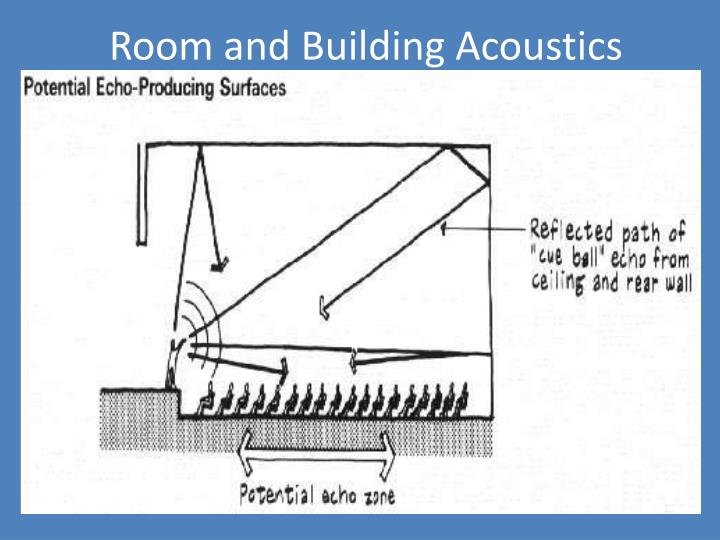Room and Building Acoustics
