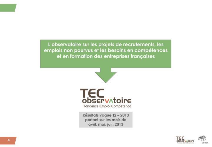 L'observatoire sur les projets de recrutements, les emplois non pourvus et les besoins en compétences et en formation des entreprises françaises