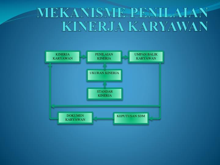 MEKANISME PENILAIAN KINERJA KARYAWAN