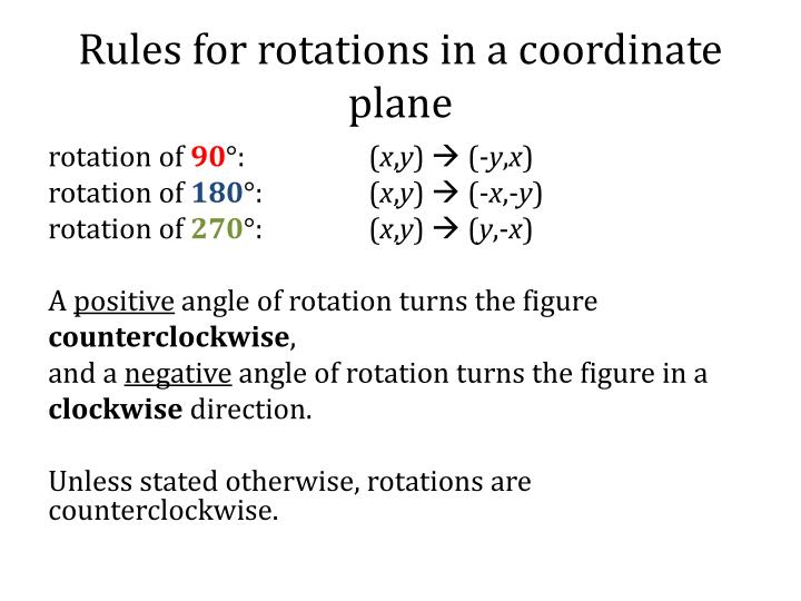 Rules for rotations in a coordinate plane