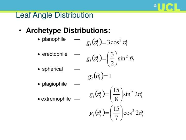 Leaf Angle Distribution