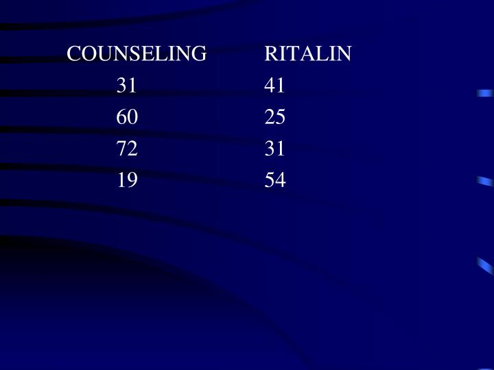 COUNSELINGRITALIN