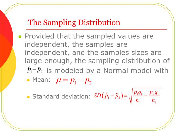Provided that the sampled values are independent, the samples are independent, and the samples sizes are large enough, the sampling distribution