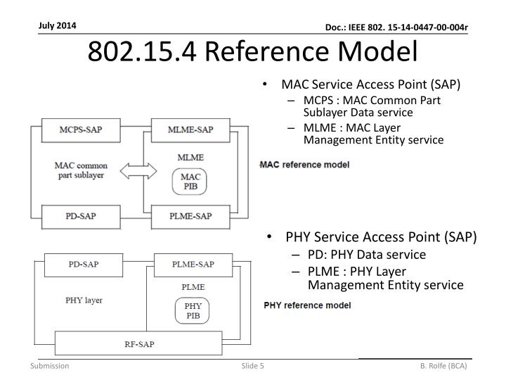 802.15.4 Reference Model