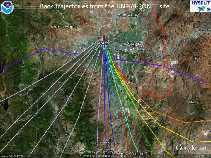 Back Trajectories from the UNR AERONET site