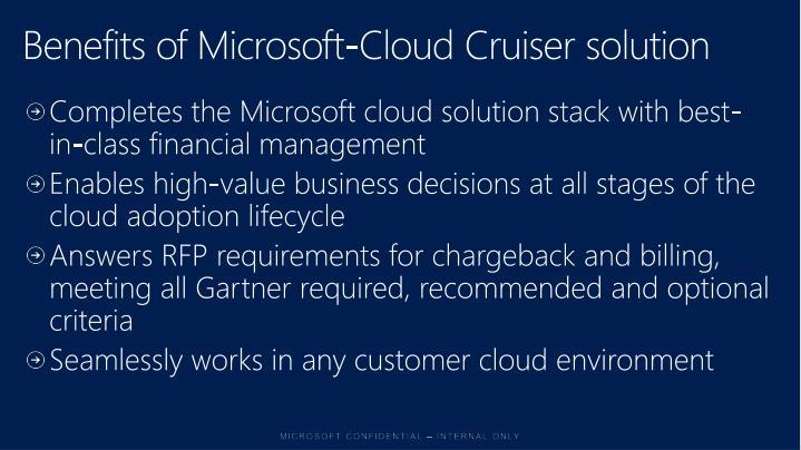 Benefits of Microsoft-Cloud Cruiser solution