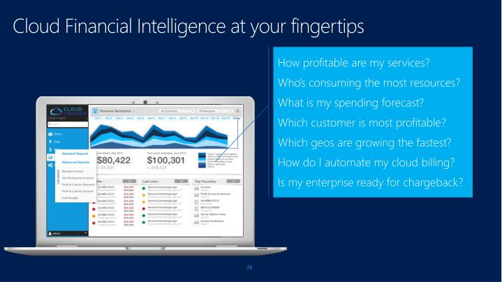 Cloud Financial Intelligence at your