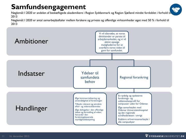 Samfundsengagement