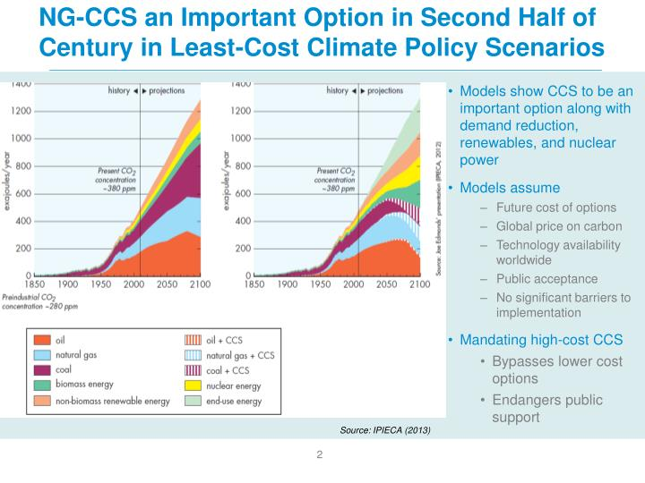 Ng ccs an important option in second half of century in least cost climate policy scenarios