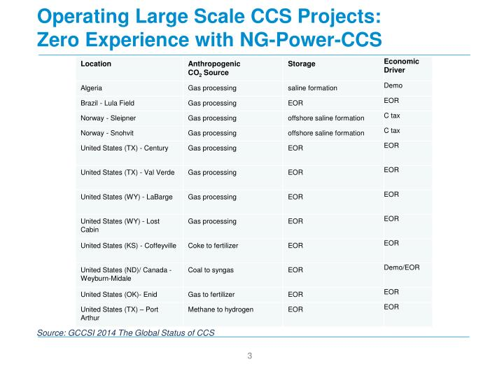 Operating Large Scale CCS Projects:
