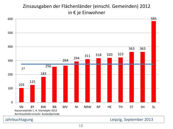 Zinsausgaben der Flächenländer (einschl. Gemeinden) 2012