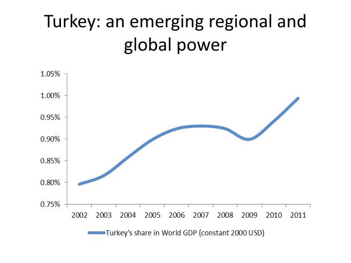 Turkey: an emerging regional and global power