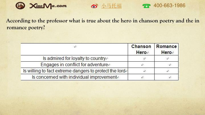 According to the professor what is true about the hero in chanson poetry and the in romance poetry?