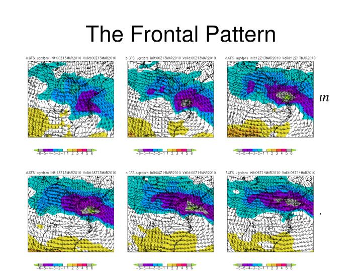 The Frontal Pattern