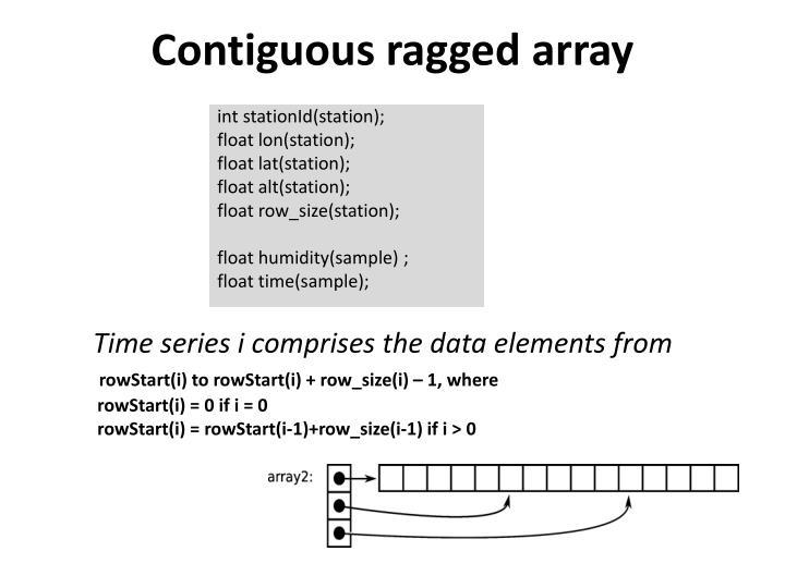 Contiguous ragged array