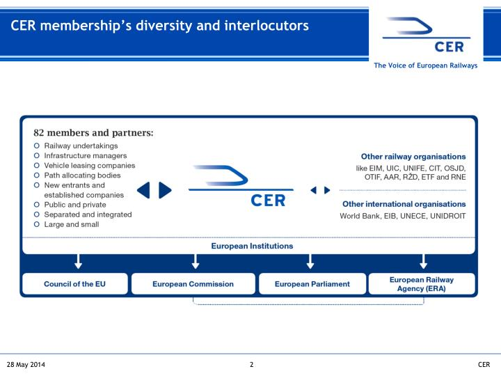 Cer membership s diversity and interlocutors