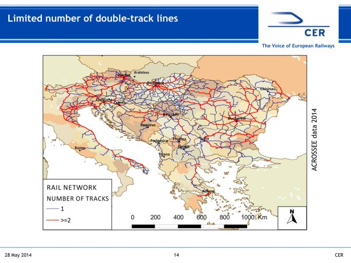 Limited number of double-track lines