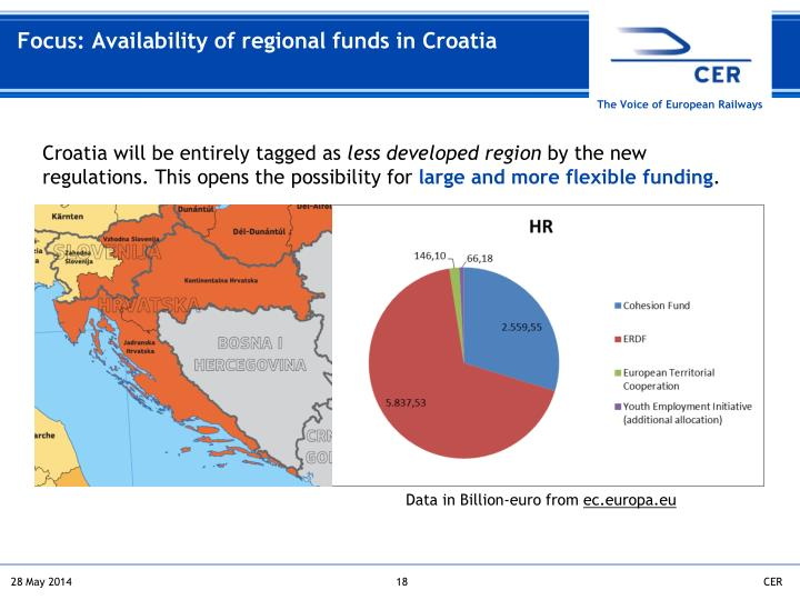 Focus: Availability of regional funds in Croatia