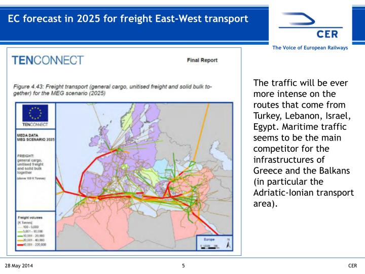EC forecast in 2025 for freight East-West transport