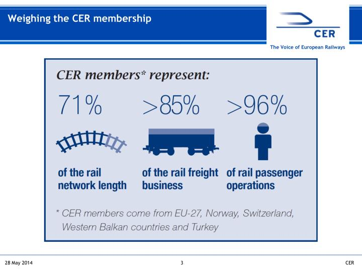 Weighing the cer membership