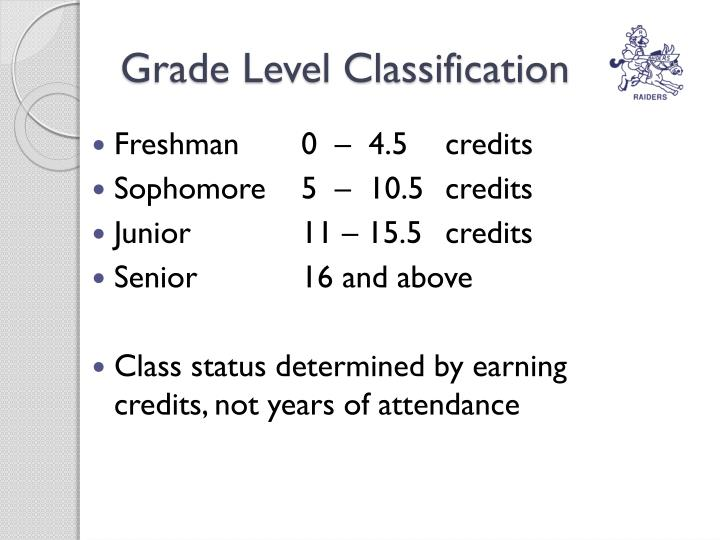 Grade Level Classification