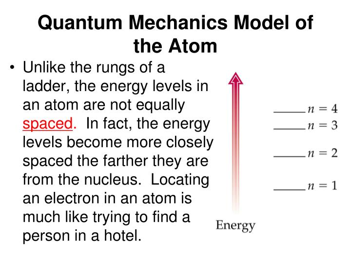 Quantum Mechanics Mode...