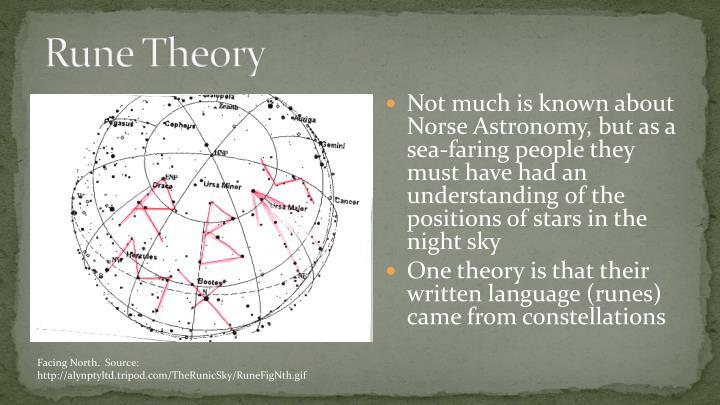Rune Theory