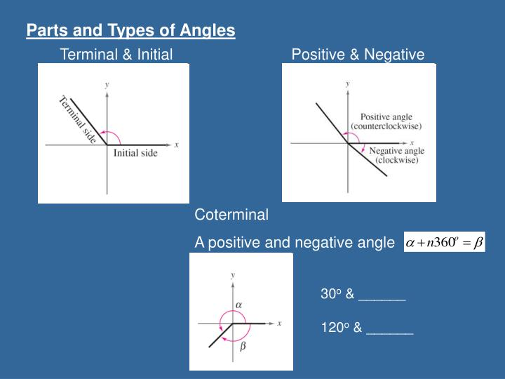 Parts and Types of Angles