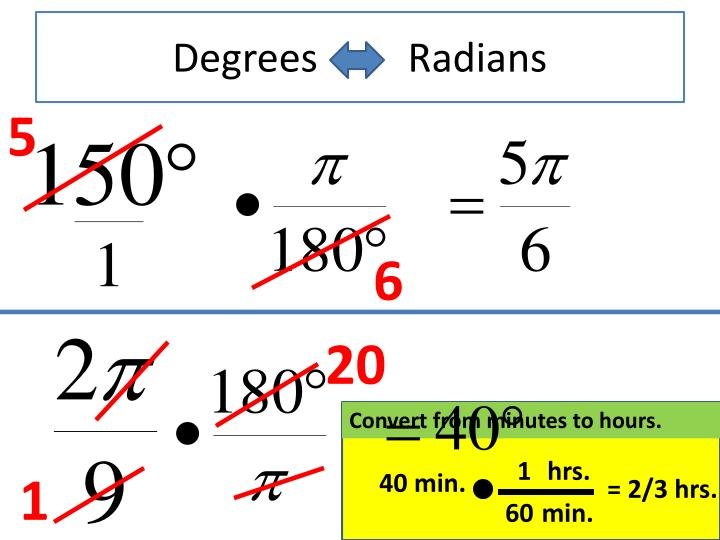 Degrees         Radians