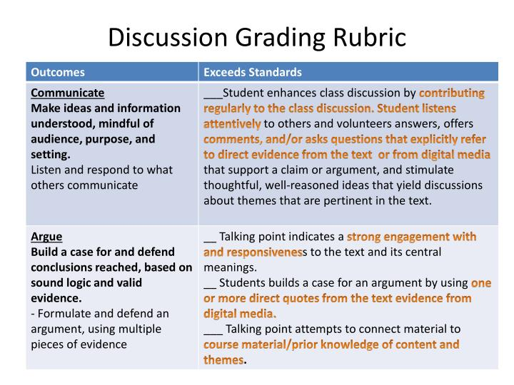Discussion Grading Rubric
