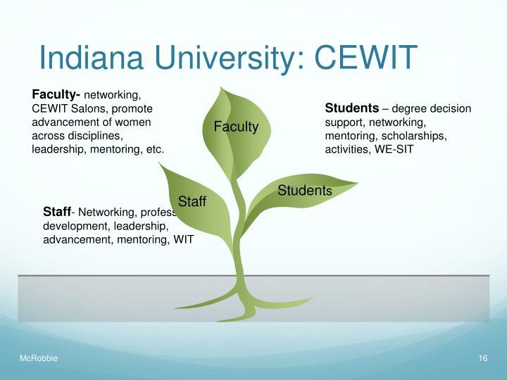 Indiana University: CEWIT