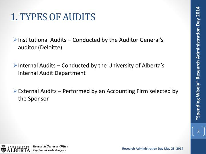 1 types of audits