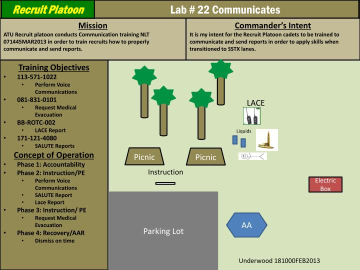 Lab# 3,