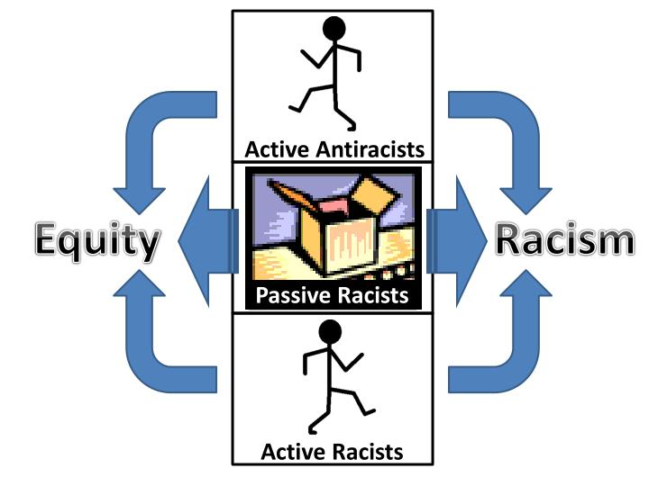 Active Antiracists